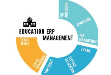 ERP Management